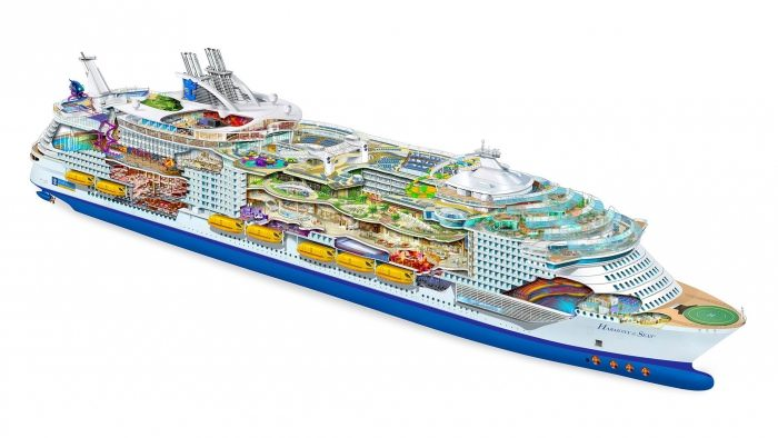 There's no shortage of things to do aboard Royal Caribbean's brand-new Harmony o f the Seas! Illustration courtesy of Royal Caribbean